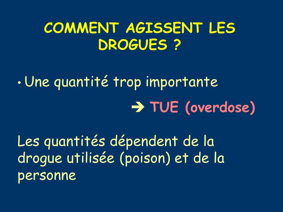 COMMENT AGISSENT LES DROGUES ? Une quantité trop importante TUE (overdose) Les quantités dépendent de la drogue utilisée (poison) et de la personne