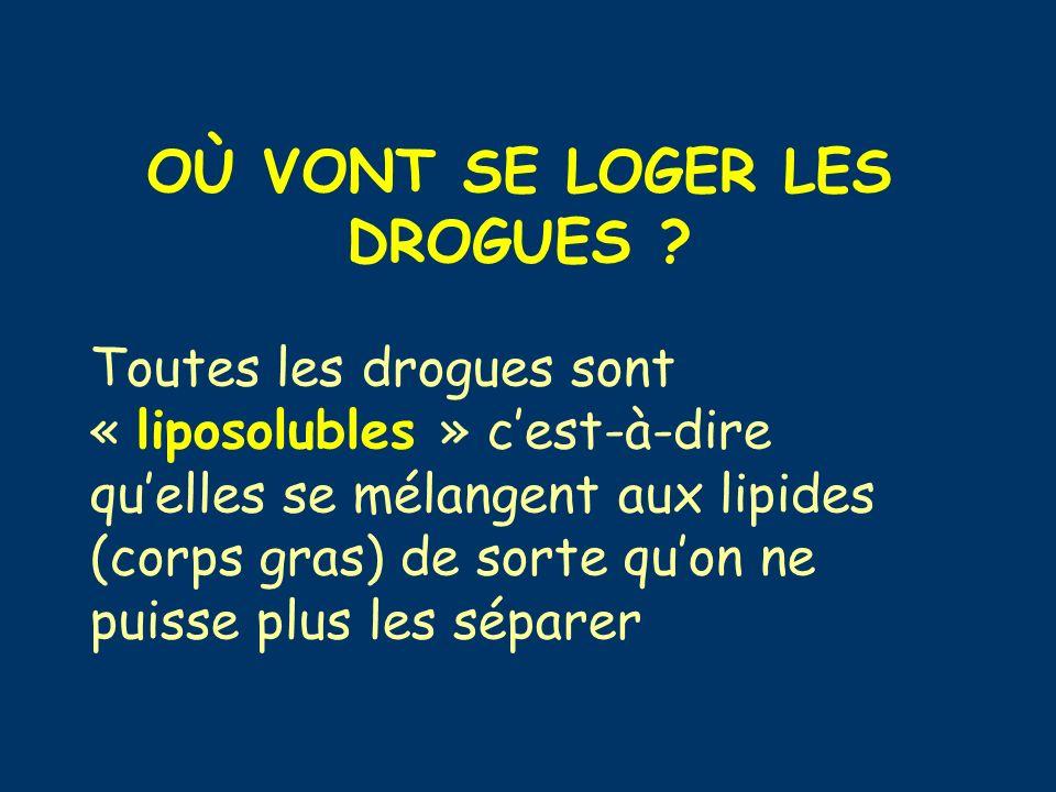 OÙ VONT SE LOGER LES DROGUES ? Toutes les drogues sont « liposolubles » cest-à-dire quelles se mélangent aux lipides (corps gras) de sorte quon ne pui