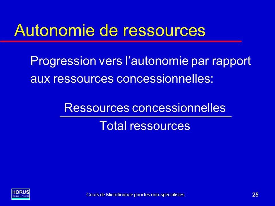 Cours de Microfinance pour les non-spécialistes 25 Autonomie de ressources Progression vers lautonomie par rapport aux ressources concessionnelles: Re
