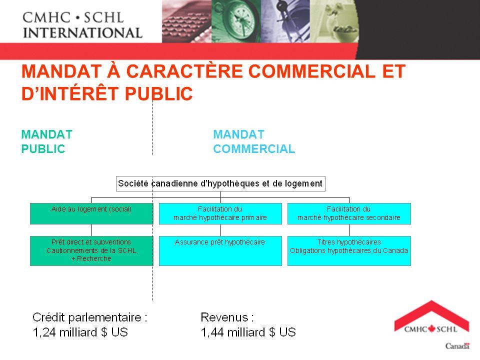 MANDAT À CARACTÈRE COMMERCIAL ET DINTÉRÊT PUBLIC MANDAT MANDAT PUBLIC COMMERCIAL