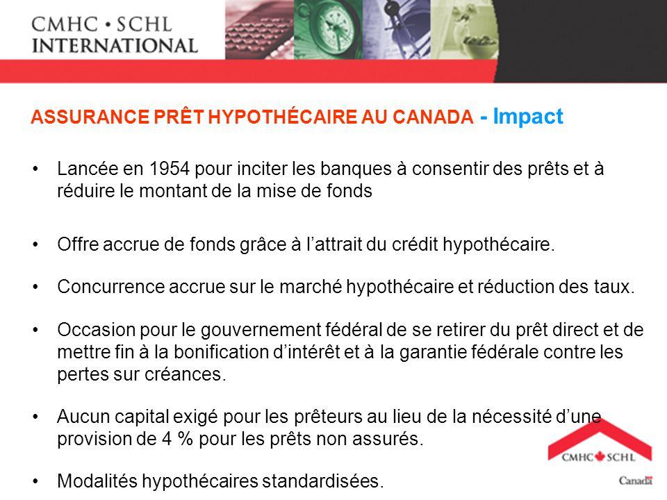 ASSURANCE PRÊT HYPOTHÉCAIRE AU CANADA - Impact Lancée en 1954 pour inciter les banques à consentir des prêts et à réduire le montant de la mise de fonds Offre accrue de fonds grâce à lattrait du crédit hypothécaire.