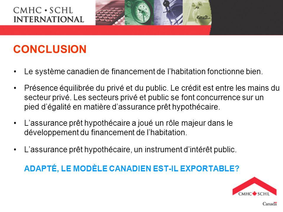 CONCLUSION Le système canadien de financement de lhabitation fonctionne bien. Présence équilibrée du privé et du public. Le crédit est entre les mains