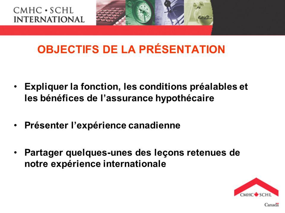 OBJECTIFS DE LA PRÉSENTATION Expliquer la fonction, les conditions préalables et les bénéfices de lassurance hypothécaire Présenter lexpérience canadienne Partager quelques-unes des leçons retenues de notre expérience internationale
