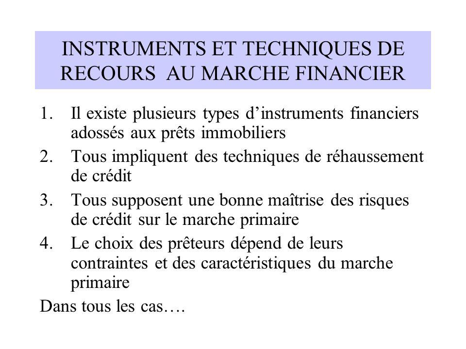 INSTRUMENTS ET TECHNIQUES DE RECOURS AU MARCHE FINANCIER 1.Il existe plusieurs types dinstruments financiers adossés aux prêts immobiliers 2.Tous impl