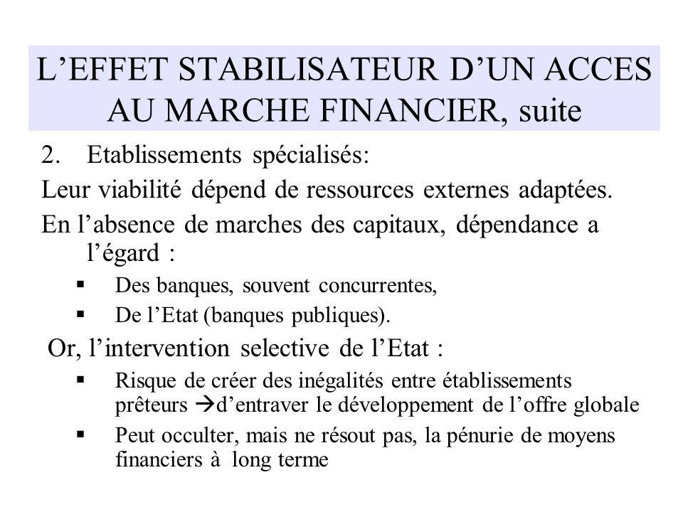 LEFFET STABILISATEUR DUN ACCES AU MARCHE FINANCIER, suite 2.Etablissements spécialisés: Leur viabilité dépend de ressources externes adaptées. En labs