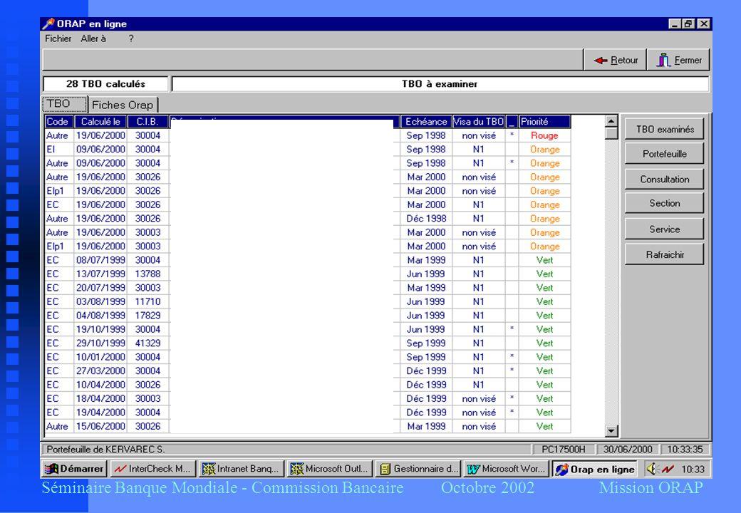 Séminaire Banque Mondiale - Commission Bancaire Octobre 2002 Mission ORAP