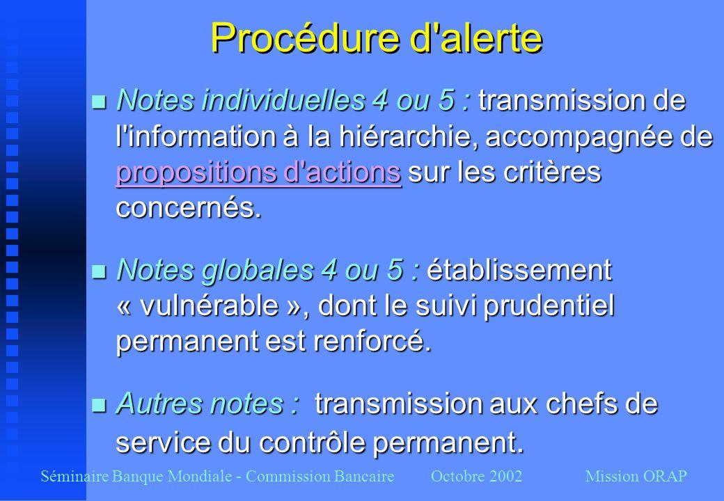 Séminaire Banque Mondiale - Commission Bancaire Octobre 2002 Mission ORAP Procédure d'alerte Notes individuelles 4 ou 5 : transmission de l'informatio