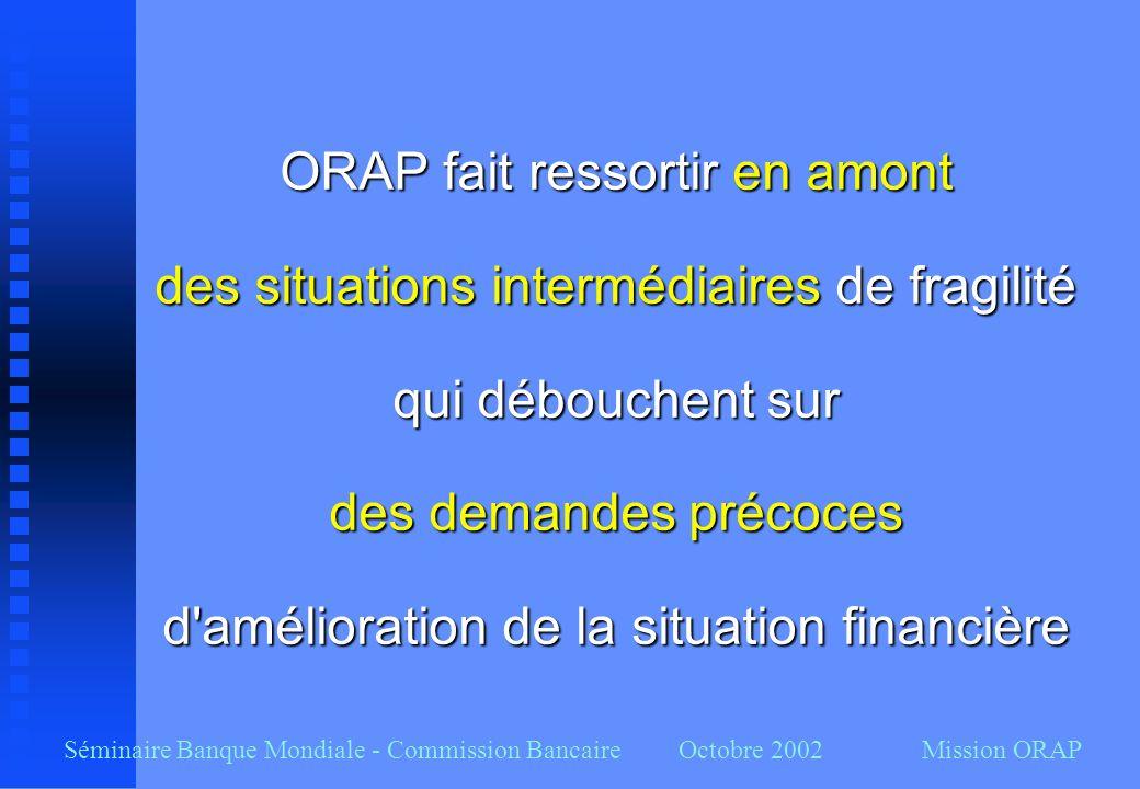 Séminaire Banque Mondiale - Commission Bancaire Octobre 2002 Mission ORAP ORAP fait ressortir en amont des situations intermédiaires de fragilité qui