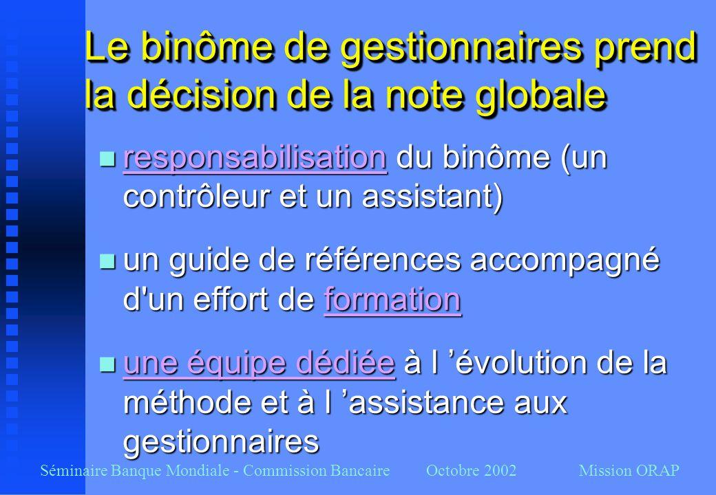 Séminaire Banque Mondiale - Commission Bancaire Octobre 2002 Mission ORAP Le binôme de gestionnaires prend la décision de la note globale n responsabi
