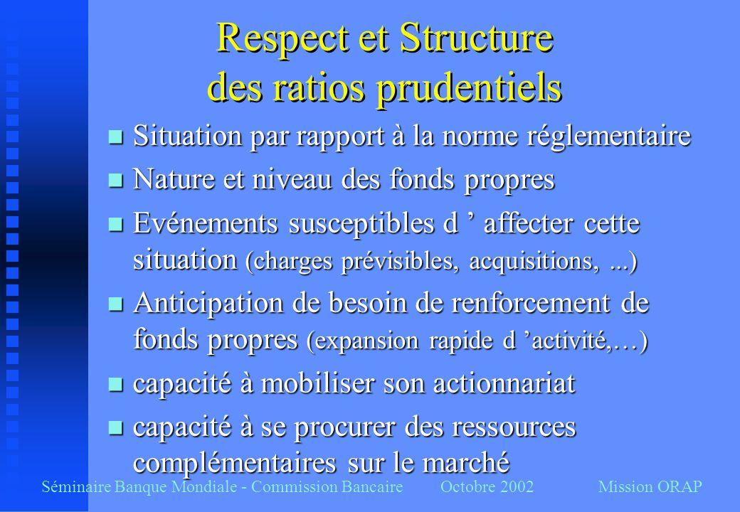 Séminaire Banque Mondiale - Commission Bancaire Octobre 2002 Mission ORAP Respect et Structure des ratios prudentiels n Situation par rapport à la nor
