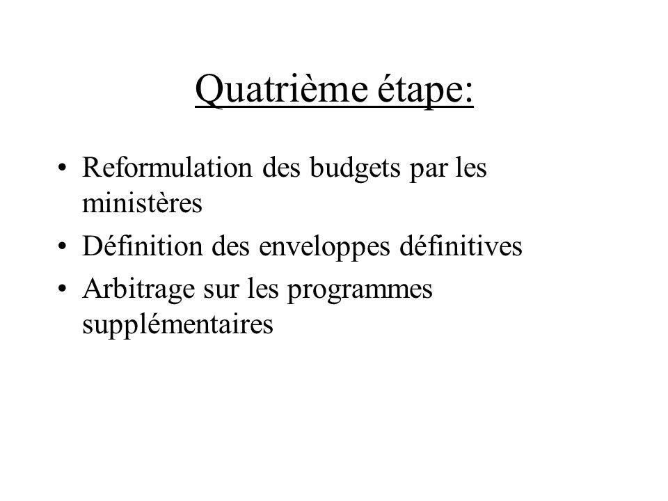 Quatrième étape: Reformulation des budgets par les ministères Définition des enveloppes définitives Arbitrage sur les programmes supplémentaires