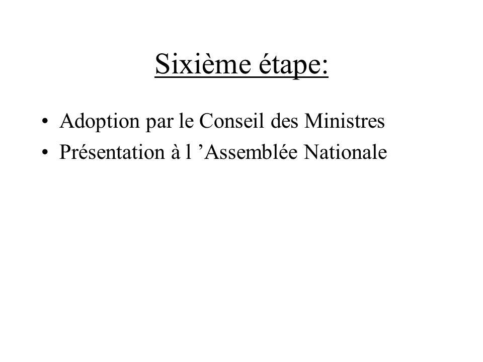 Sixième étape: Adoption par le Conseil des Ministres Présentation à l Assemblée Nationale