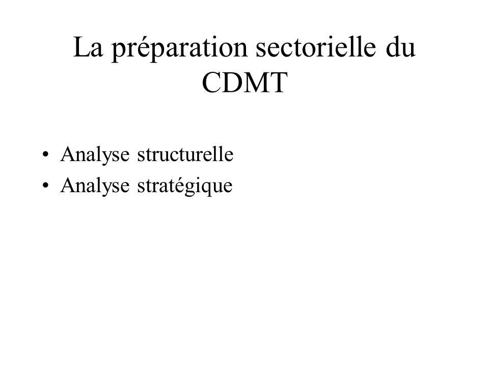 La préparation sectorielle du CDMT Analyse structurelle Analyse stratégique