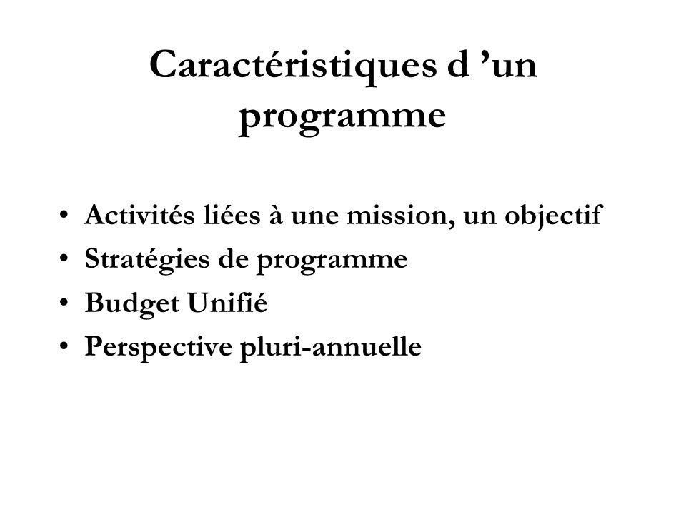 Caractéristiques d un programme Activités liées à une mission, un objectif Stratégies de programme Budget Unifié Perspective pluri-annuelle