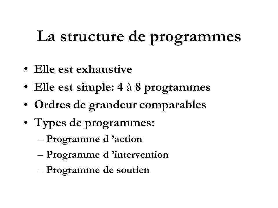 La structure de programmes Elle est exhaustive Elle est simple: 4 à 8 programmes Ordres de grandeur comparables Types de programmes: –Programme d acti