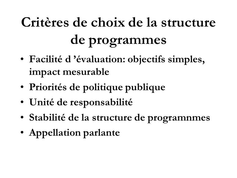 Critères de choix de la structure de programmes Facilité d évaluation: objectifs simples, impact mesurable Priorités de politique publique Unité de re