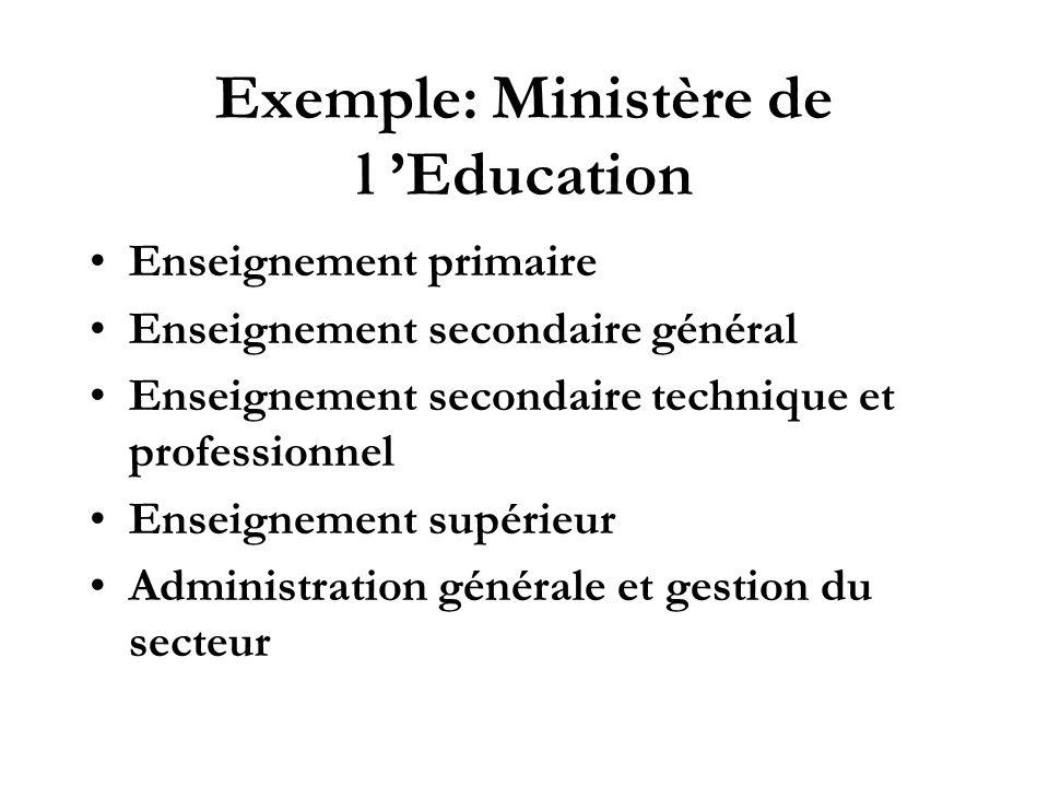 Exemple: Ministère de l Education Enseignement primaire Enseignement secondaire général Enseignement secondaire technique et professionnel Enseignemen