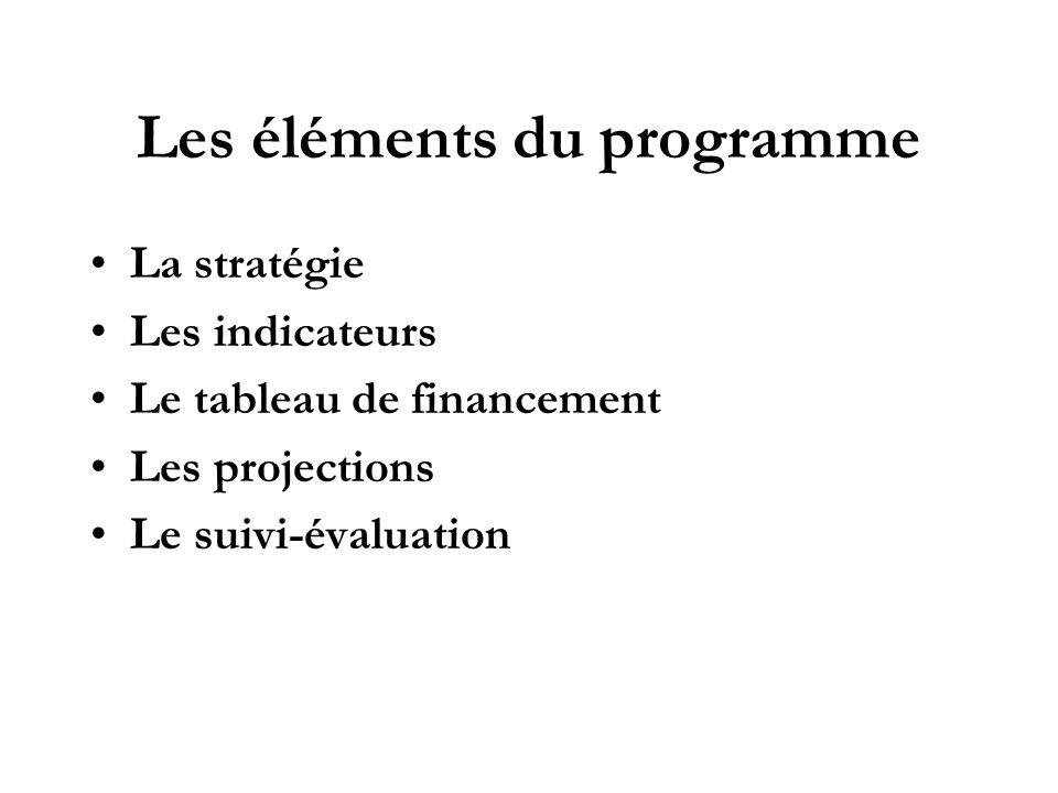 Les éléments du programme La stratégie Les indicateurs Le tableau de financement Les projections Le suivi-évaluation