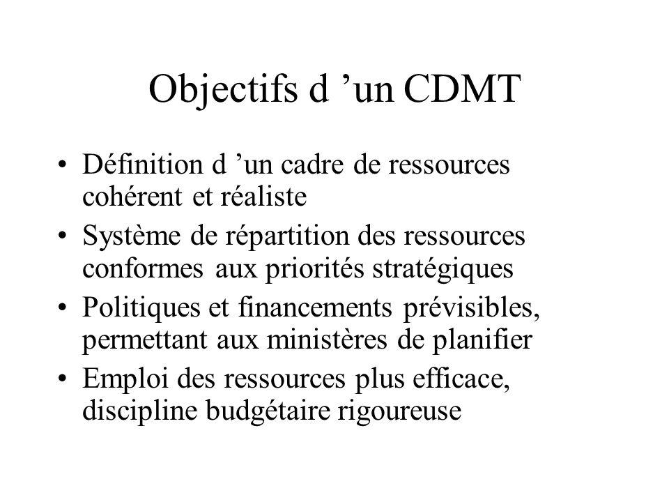 Objectifs d un CDMT Définition d un cadre de ressources cohérent et réaliste Système de répartition des ressources conformes aux priorités stratégique