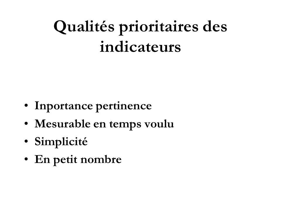 Qualités prioritaires des indicateurs Inportance pertinence Mesurable en temps voulu Simplicité En petit nombre