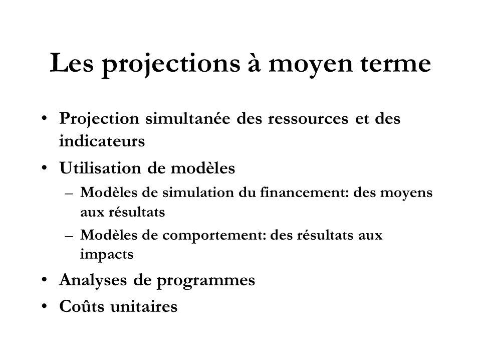 Les projections à moyen terme Projection simultanée des ressources et des indicateurs Utilisation de modèles –Modèles de simulation du financement: de