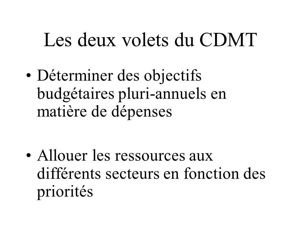 Les deux volets du CDMT Déterminer des objectifs budgétaires pluri-annuels en matière de dépenses Allouer les ressources aux différents secteurs en fo
