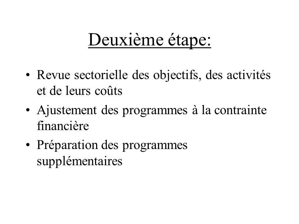 Deuxième étape: Revue sectorielle des objectifs, des activités et de leurs coûts Ajustement des programmes à la contrainte financière Préparation des