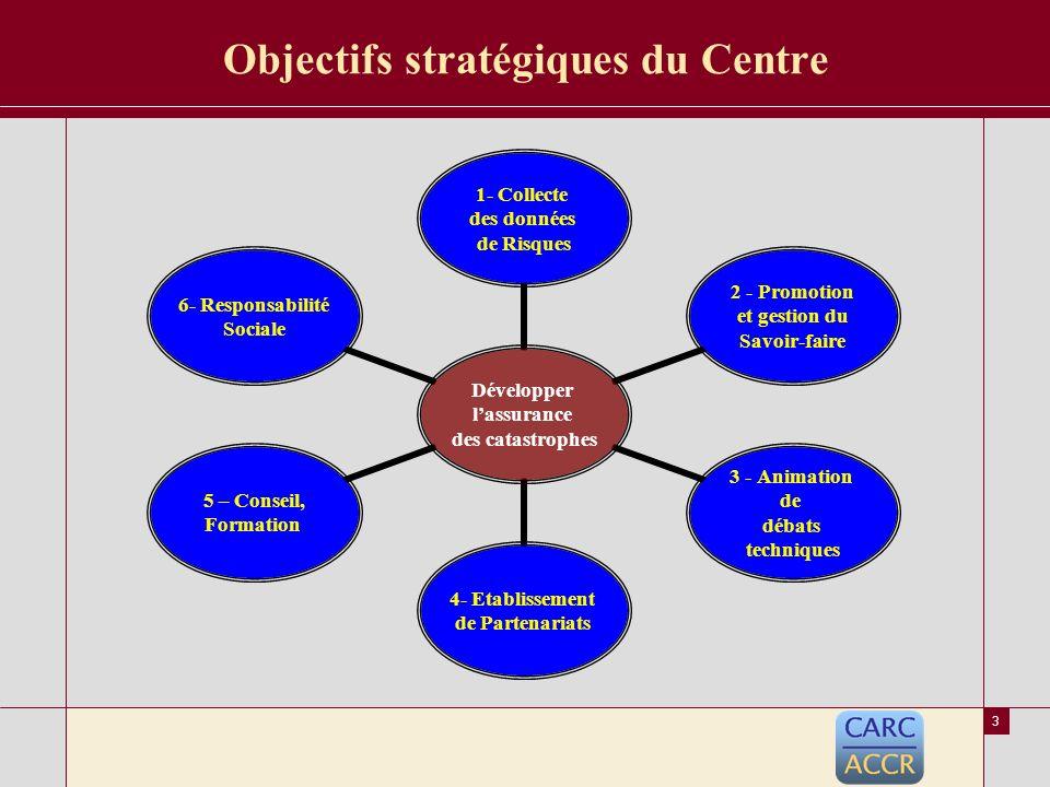 2 Mission du Centre Assister les Pouvoirs publics et les assureurs et réassureurs africains à développer les programmes dassurance des risques catastrophiques.