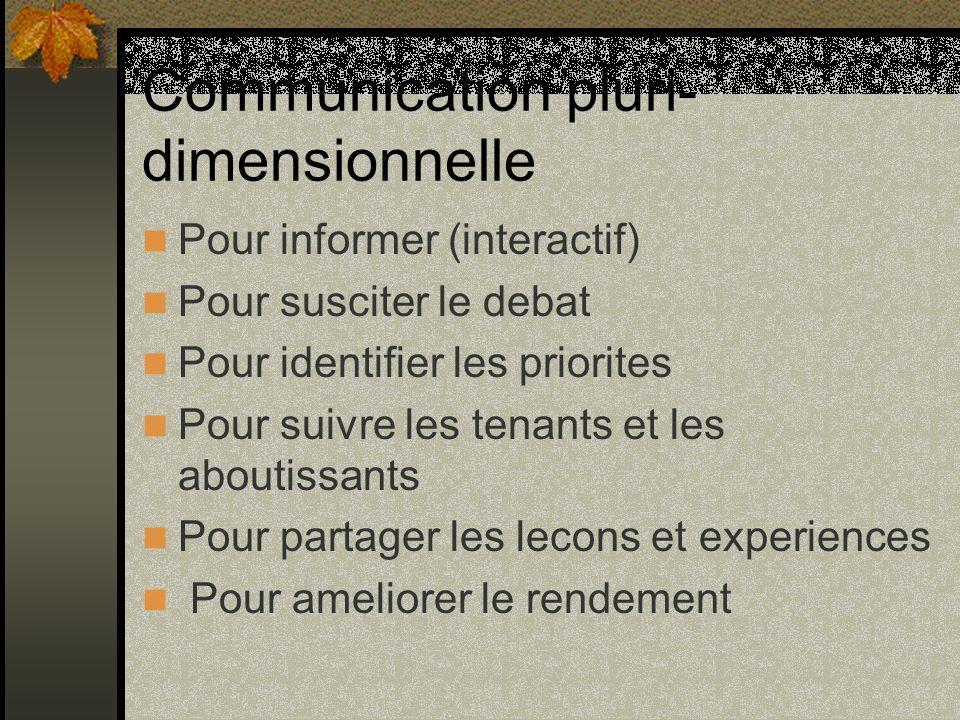 Communication pluri- dimensionnelle Pour informer (interactif) Pour susciter le debat Pour identifier les priorites Pour suivre les tenants et les aboutissants Pour partager les lecons et experiences Pour ameliorer le rendement