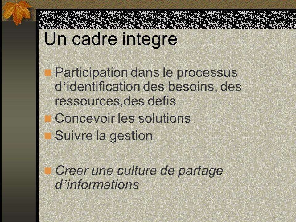 Un cadre integre Participation dans le processus d identification des besoins, des ressources,des defis Concevoir les solutions Suivre la gestion Creer une culture de partage d informations