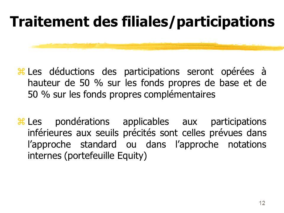 12 Traitement des filiales/participations zLes déductions des participations seront opérées à hauteur de 50 % sur les fonds propres de base et de 50 %