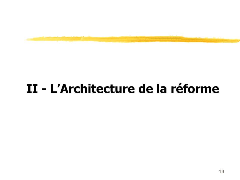 13 II - LArchitecture de la réforme