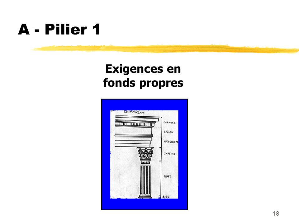 18 A - Pilier 1 Exigences en fonds propres