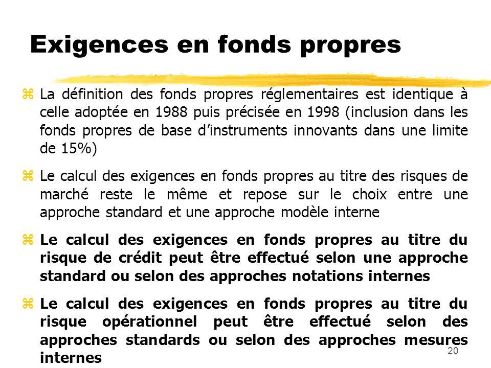 20 Exigences en fonds propres zLa définition des fonds propres réglementaires est identique à celle adoptée en 1988 puis précisée en 1998 (inclusion d