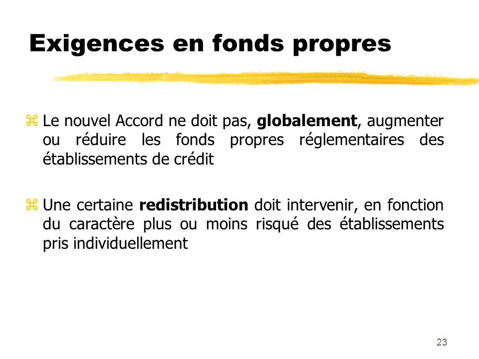 23 Exigences en fonds propres zLe nouvel Accord ne doit pas, globalement, augmenter ou réduire les fonds propres réglementaires des établissements de