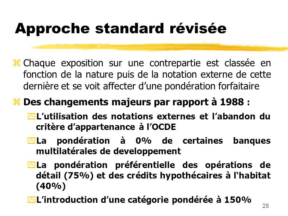 25 Approche standard révisée zChaque exposition sur une contrepartie est classée en fonction de la nature puis de la notation externe de cette dernièr