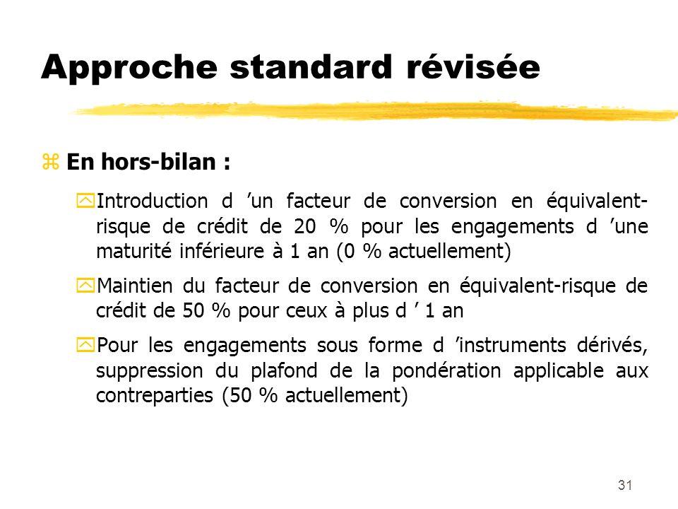 31 Approche standard révisée zEn hors-bilan : yIntroduction d un facteur de conversion en équivalent- risque de crédit de 20 % pour les engagements d