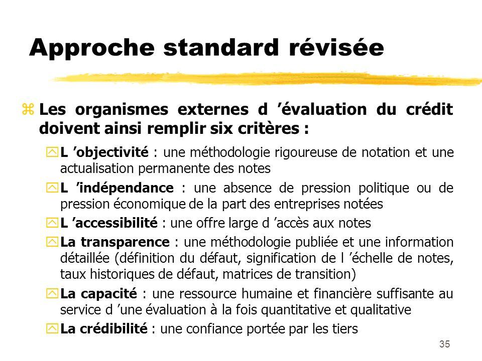 35 Approche standard révisée zLes organismes externes d évaluation du crédit doivent ainsi remplir six critères : yL objectivité : une méthodologie ri