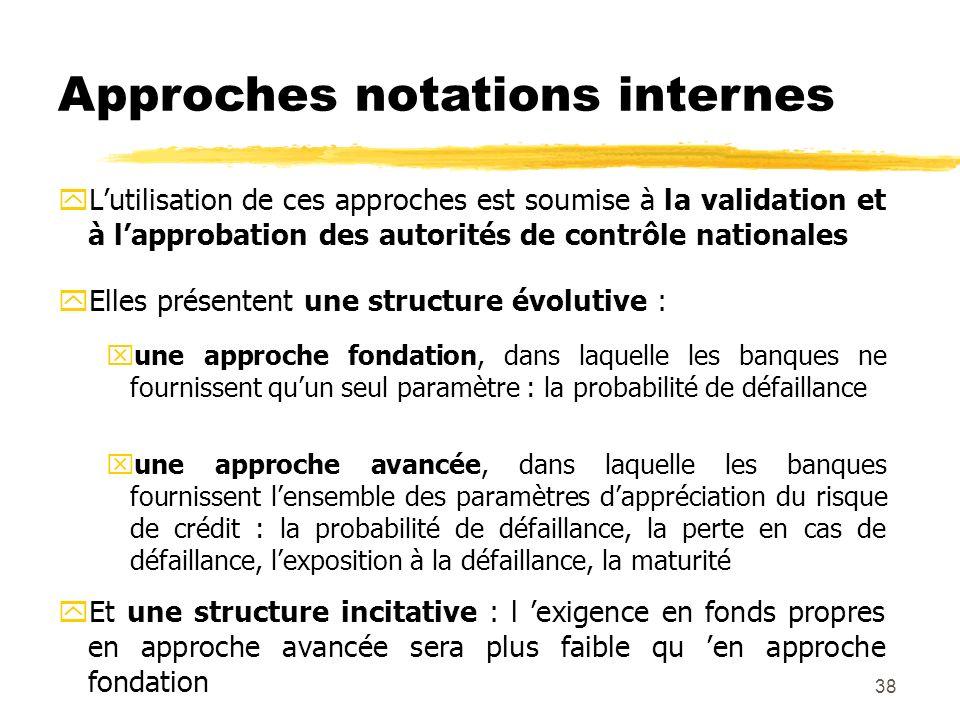 38 Approches notations internes yLutilisation de ces approches est soumise à la validation et à lapprobation des autorités de contrôle nationales yEll