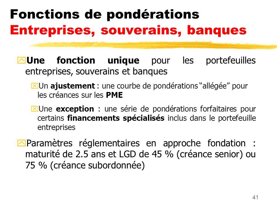 41 Fonctions de pondérations Entreprises, souverains, banques yUne fonction unique pour les portefeuilles entreprises, souverains et banques xUn ajust
