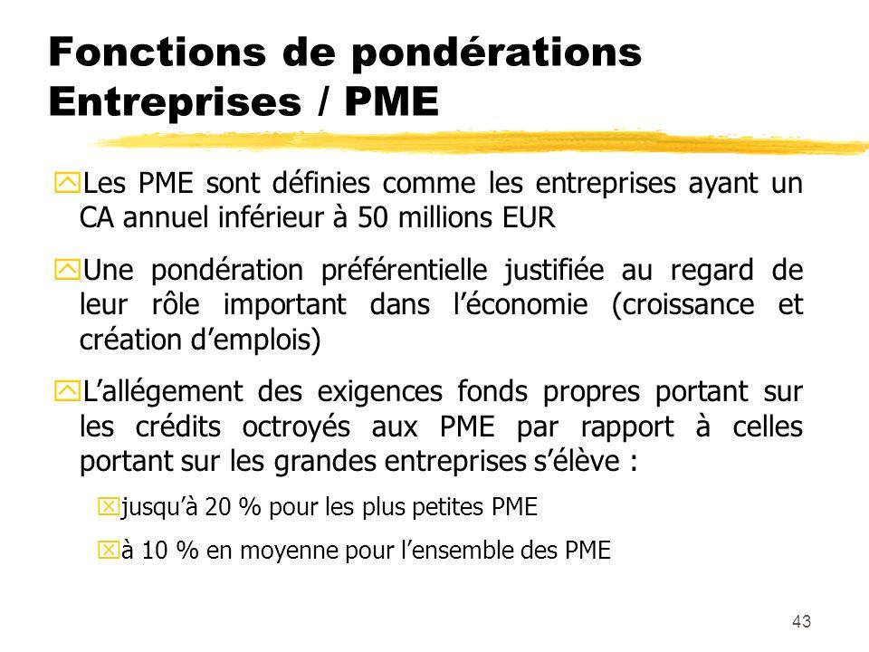 43 yLes PME sont définies comme les entreprises ayant un CA annuel inférieur à 50 millions EUR yUne pondération préférentielle justifiée au regard de