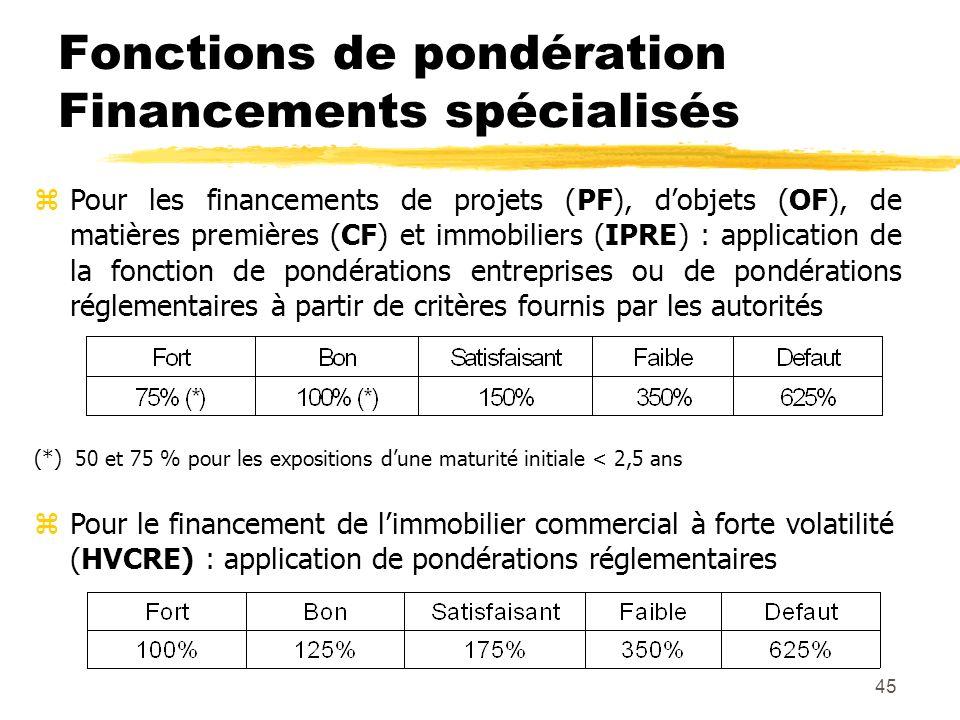 45 Fonctions de pondération Financements spécialisés zPour les financements de projets (PF), dobjets (OF), de matières premières (CF) et immobiliers (
