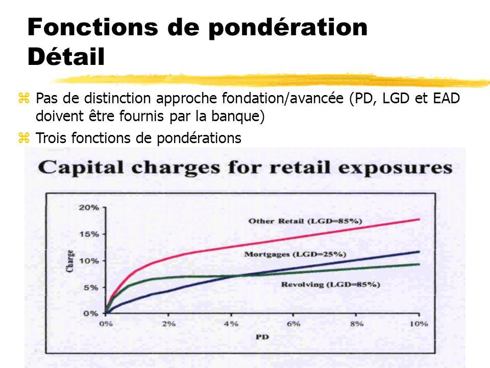 47 zPas de distinction approche fondation/avancée (PD, LGD et EAD doivent être fournis par la banque) zTrois fonctions de pondérations Fonctions de po
