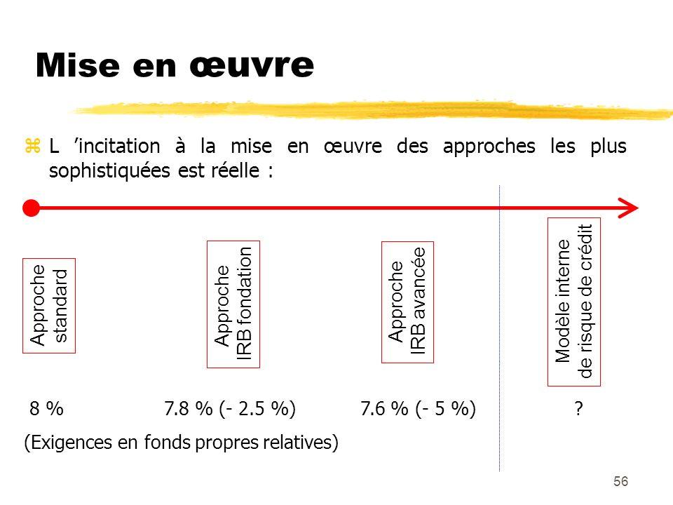 56 zL incitation à la mise en œuvre des approches les plus sophistiquées est réelle : Mise en œuvre Approche standard Approche IRB fondation Approche