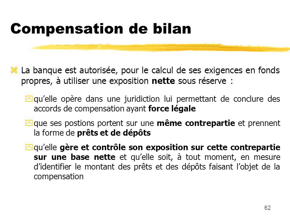 62 Compensation de bilan zLa banque est autorisée, pour le calcul de ses exigences en fonds propres, à utiliser une exposition nette sous réserve : yq