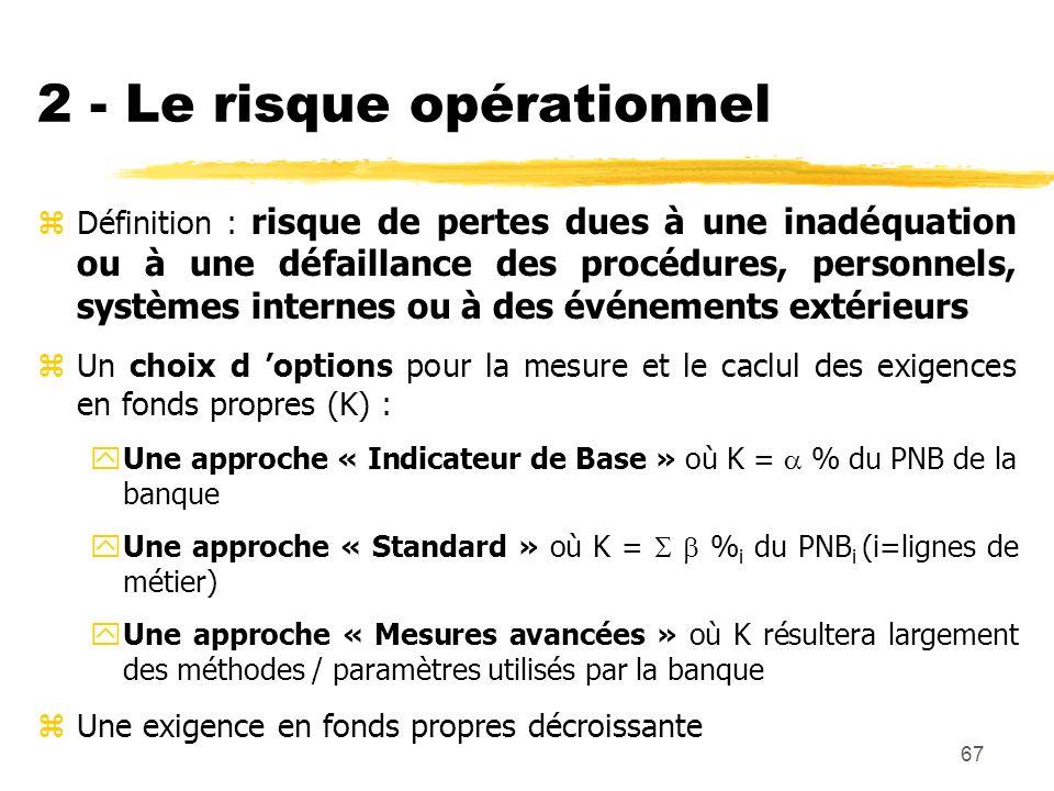 67 2 - Le risque opérationnel zDéfinition : risque de pertes dues à une inadéquation ou à une défaillance des procédures, personnels, systèmes interne