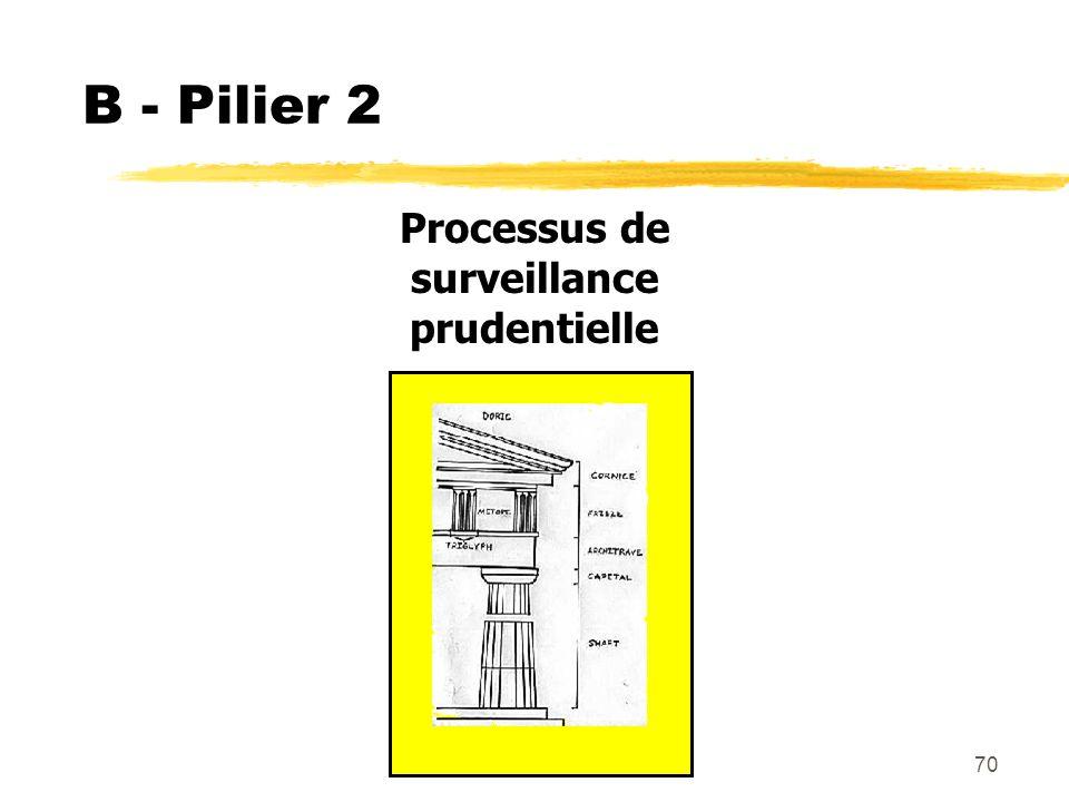 70 B - Pilier 2 Processus de surveillance prudentielle