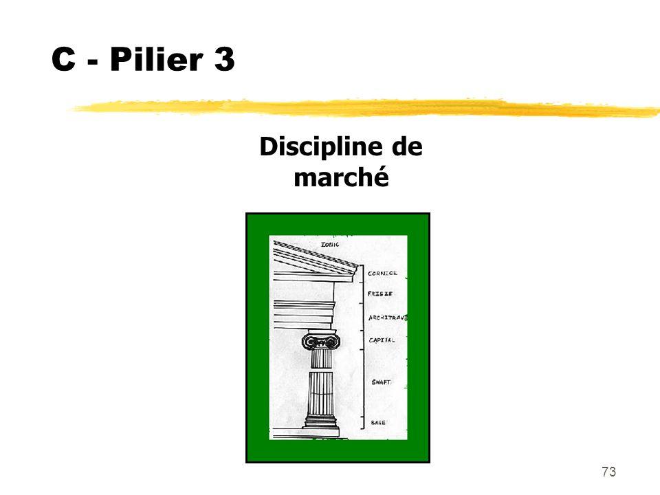 73 C - Pilier 3 Discipline de marché