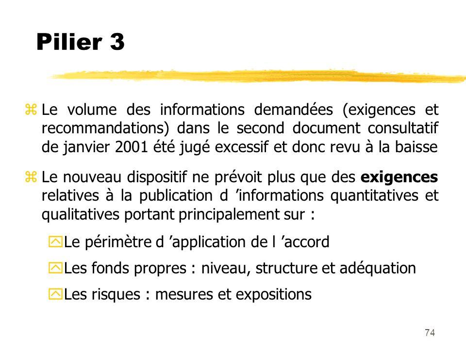 74 Pilier 3 zLe volume des informations demandées (exigences et recommandations) dans le second document consultatif de janvier 2001 été jugé excessif
