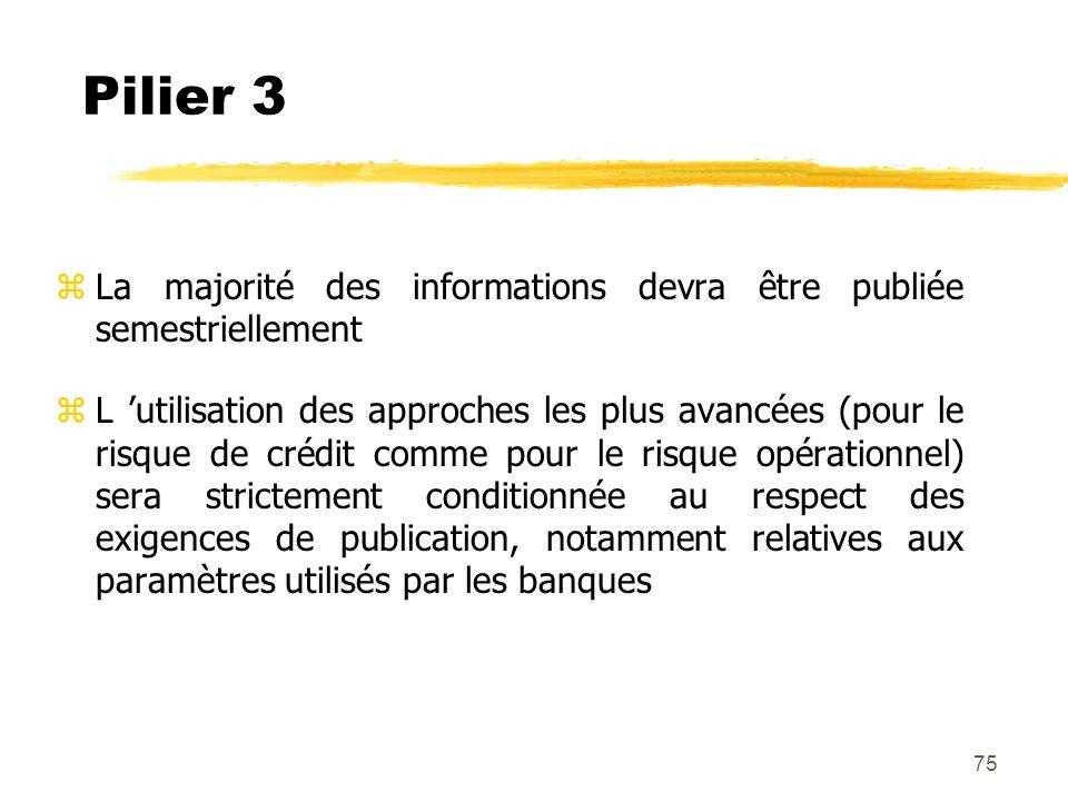 75 Pilier 3 zLa majorité des informations devra être publiée semestriellement L utilisation des approches les plus avancées (pour le risque de crédit